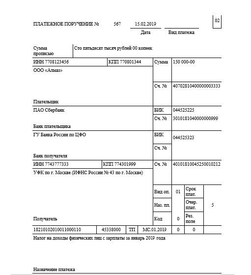 Кредит потребительский райффайзенбанк отзывы