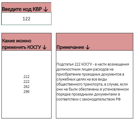 Что такое квр в бухгалтерии курсы бухгалтера онлайн бесплатно в казахстане