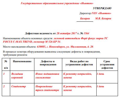 акт о неисправности газового оборудования образец