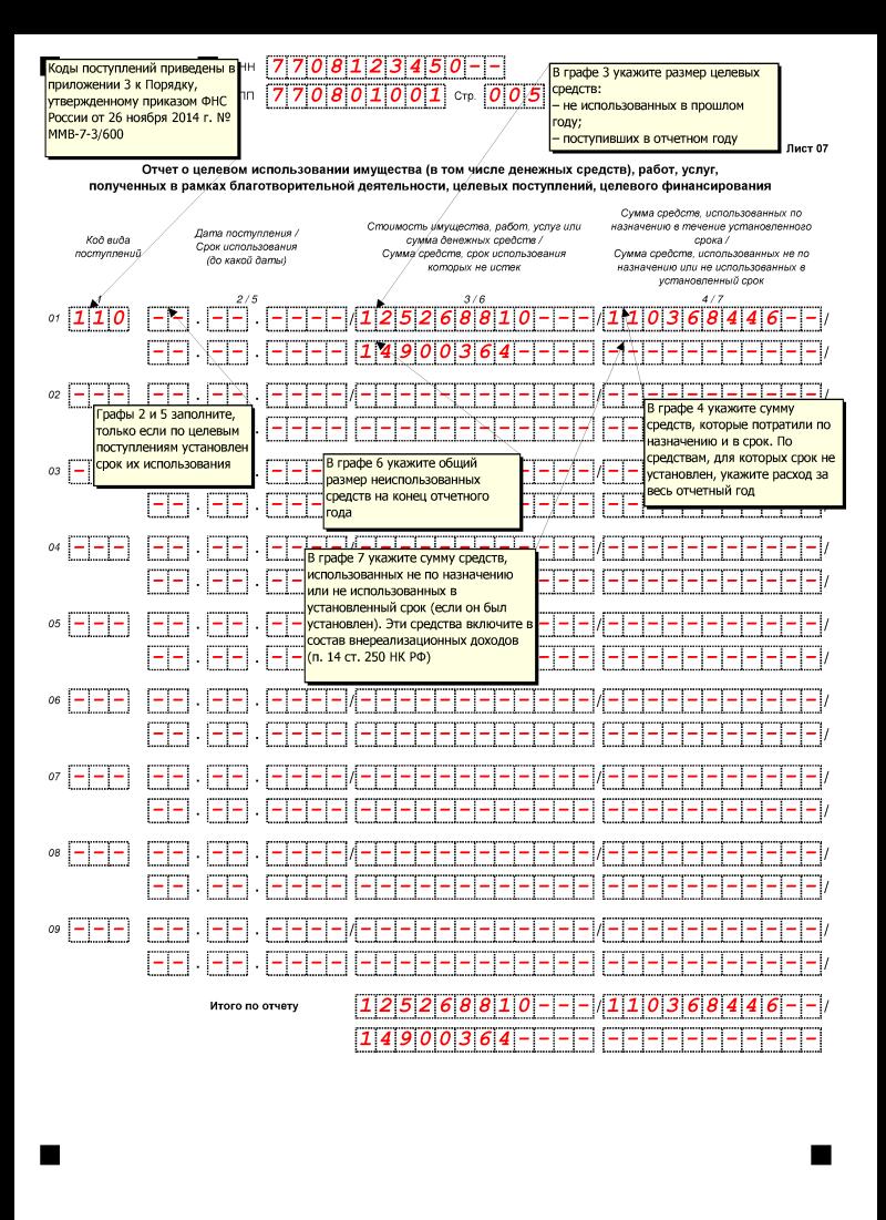 бланк формы декларации на прибыль 2014 г