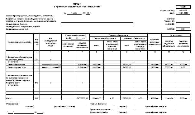 Отражение выданного бюджетного кредита в учете