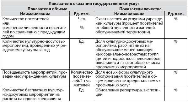 Показатель объема муниципальной услуги работы размещение бесплатных объявлений в интернете красноярск