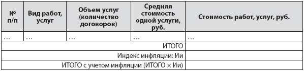 Подстатье 225 работы услуги по содержанию имущества вакансии в днепропетровске левый берег свежие кассиры