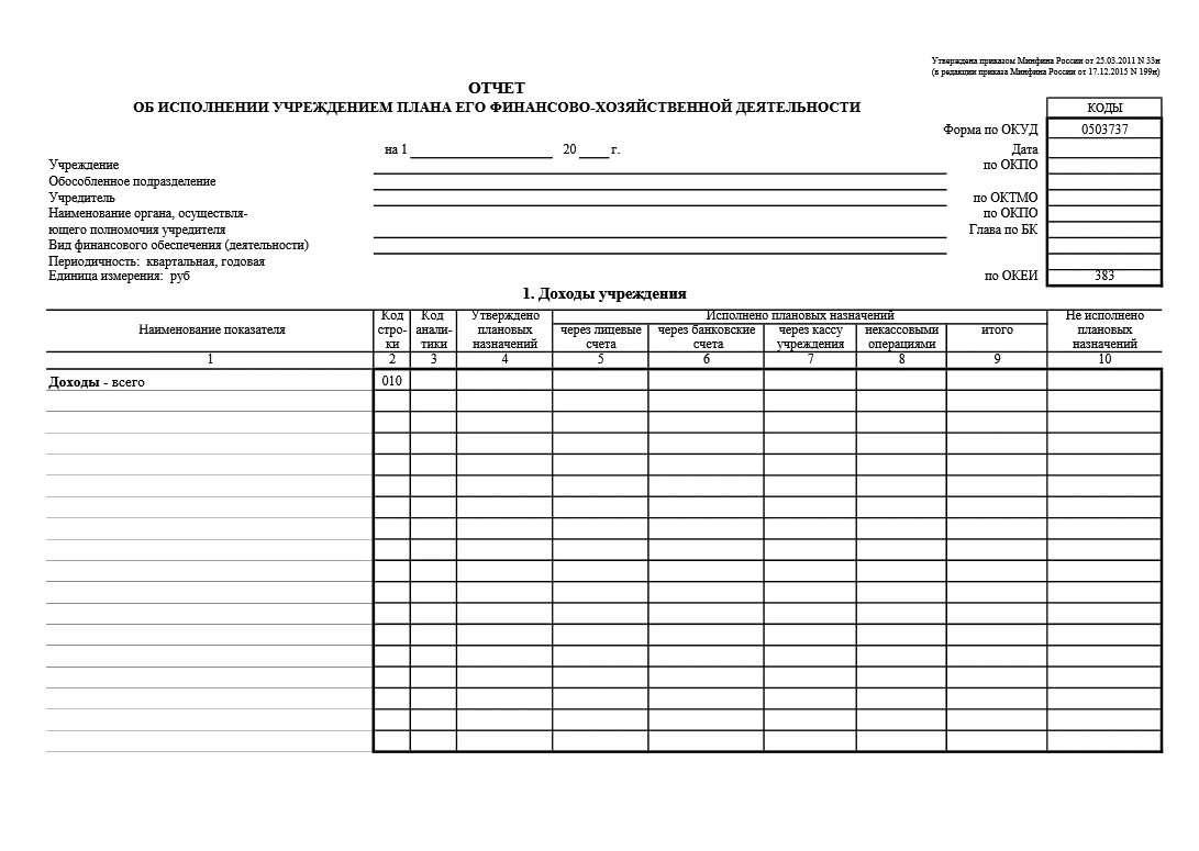 Инструкция по заполнению годового отчета бюджетного учреждения за 2018 год