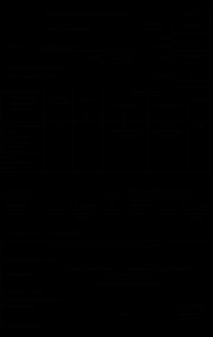 Кэк 730 в бухгалтерии расшифровка образец заполнения декларации 3 ндфл в 2019 году
