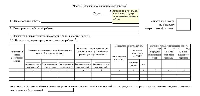 образец муниципального задания для школы 2015