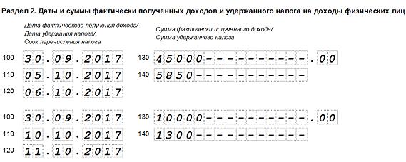 Нужно ли платить ндфл с аванса приказ о продлении срочного трудового договора образец