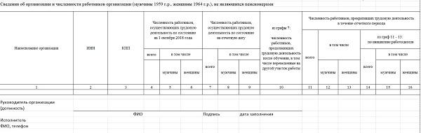 Отчет по работникам предпенсионного возраста пенсионный фонд личный кабинет в ачинске