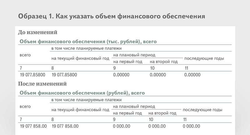 Бланк реестр закупок скачать бесплатно